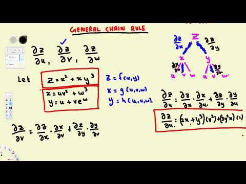General Chain Rule , Partial Derivatives #2 - Vector Calculus