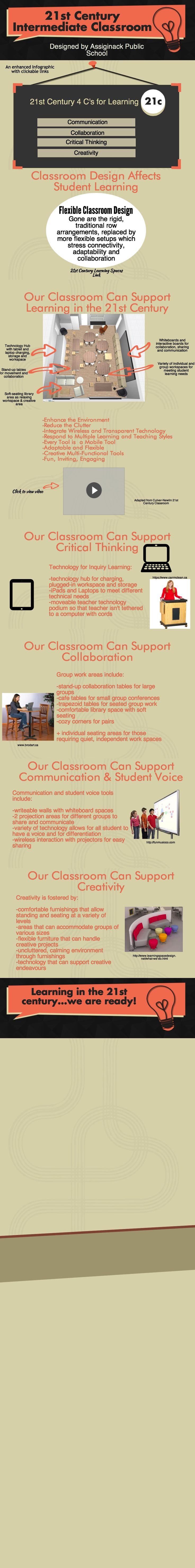 21st Century Classroom Design Ideas ~ Best learning spaces ideas on pinterest