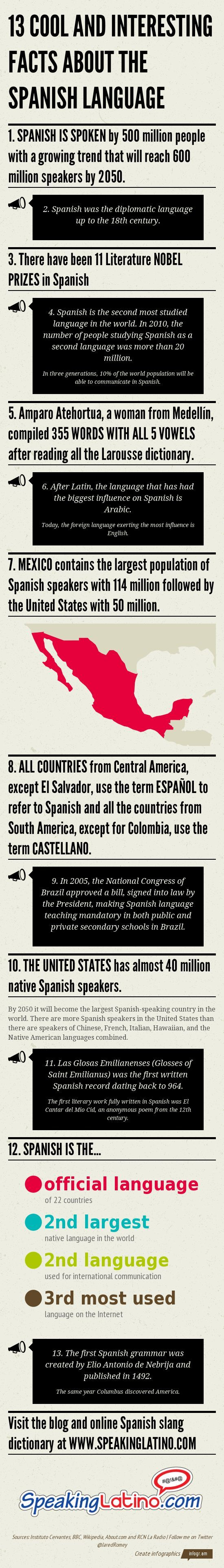 Facts About Spanish Language Infographic http://espanishlessons.com/pronouncing-in-spanish/