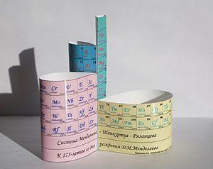 Альтернативная периодическая таблица — Википедия