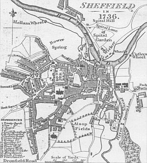 Sheffield in 18th Century