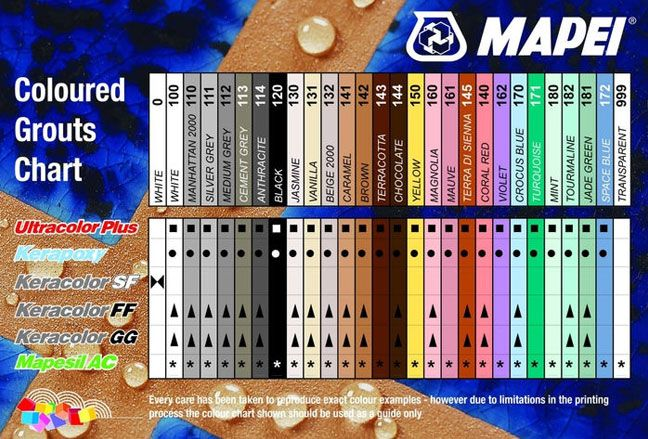 Mapei Ultracolor Plus Grout | 21 Different Colours | Fast Delivery