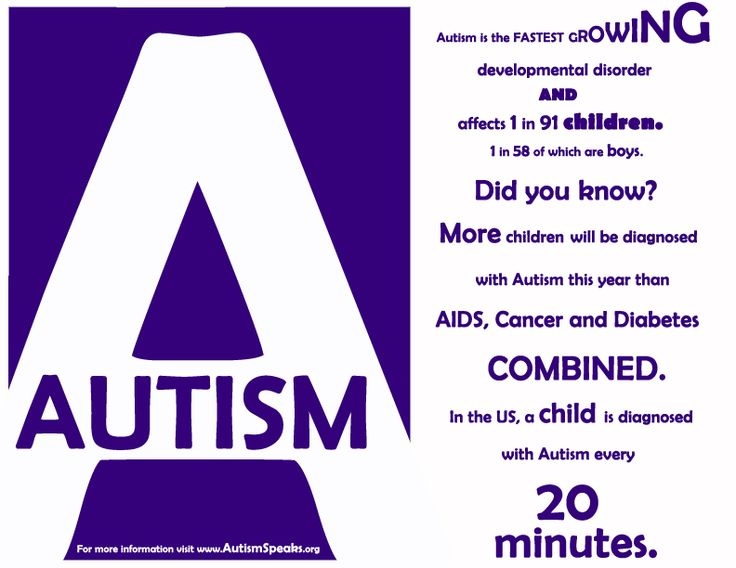 Autism Research Paper Example