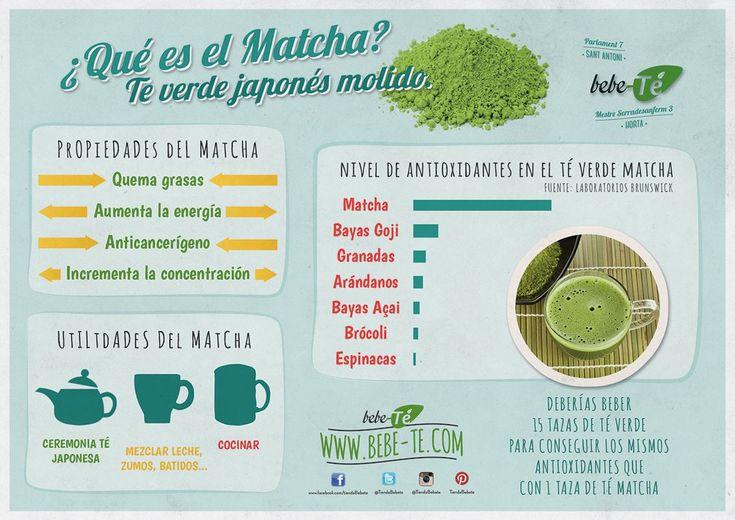 te matcha_infografia