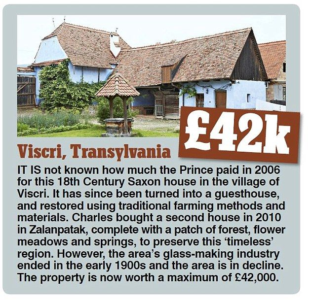 It isn't known how much Prince Charles paid in 2006 for this 18th century Saxon house in the village of Viscri, Transylvania. He also bought another house in 2010 in nearby Zalanpatak, with forest, meadows and springs to preserve this 'timeless' region.