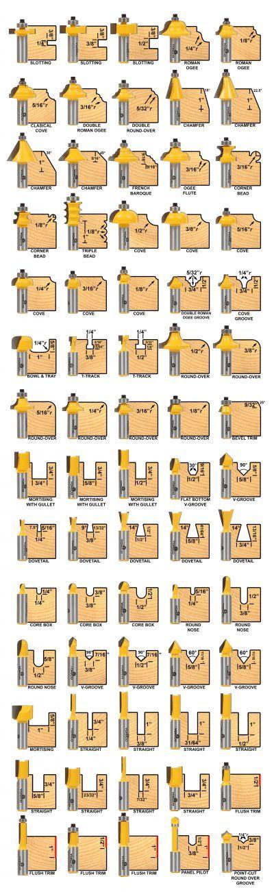 """Router Bit Sets :: Large Sets :: 70 Bits Professional Quality Router Bit Set Carbide - 1/2"""" Shank - Yonico 17702"""