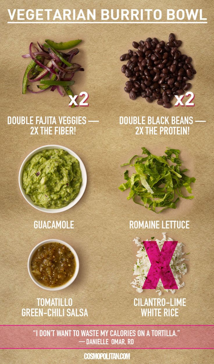 What the Healthiest People Order at Chipotle via @cosmopolitan @danielleomar #cleaneats