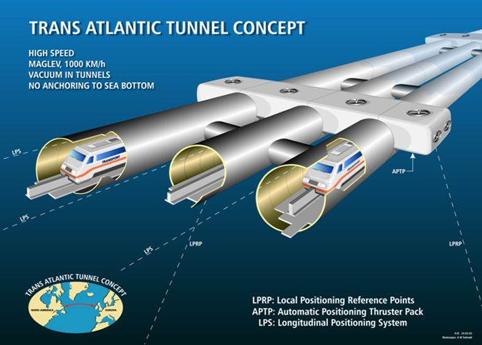 Trans Atlantic Tunnel