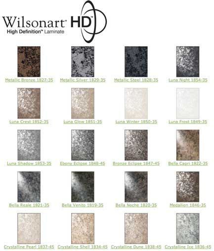 Wilsonart laminate countertops kitchen pinterest Simplisafe z wave