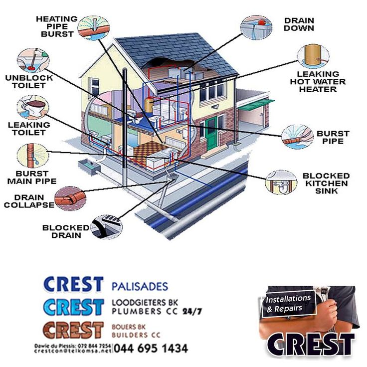 Crest Group wishes all our friends a fantastic Wednesday. You have the problem we have the solution, Call us first.
