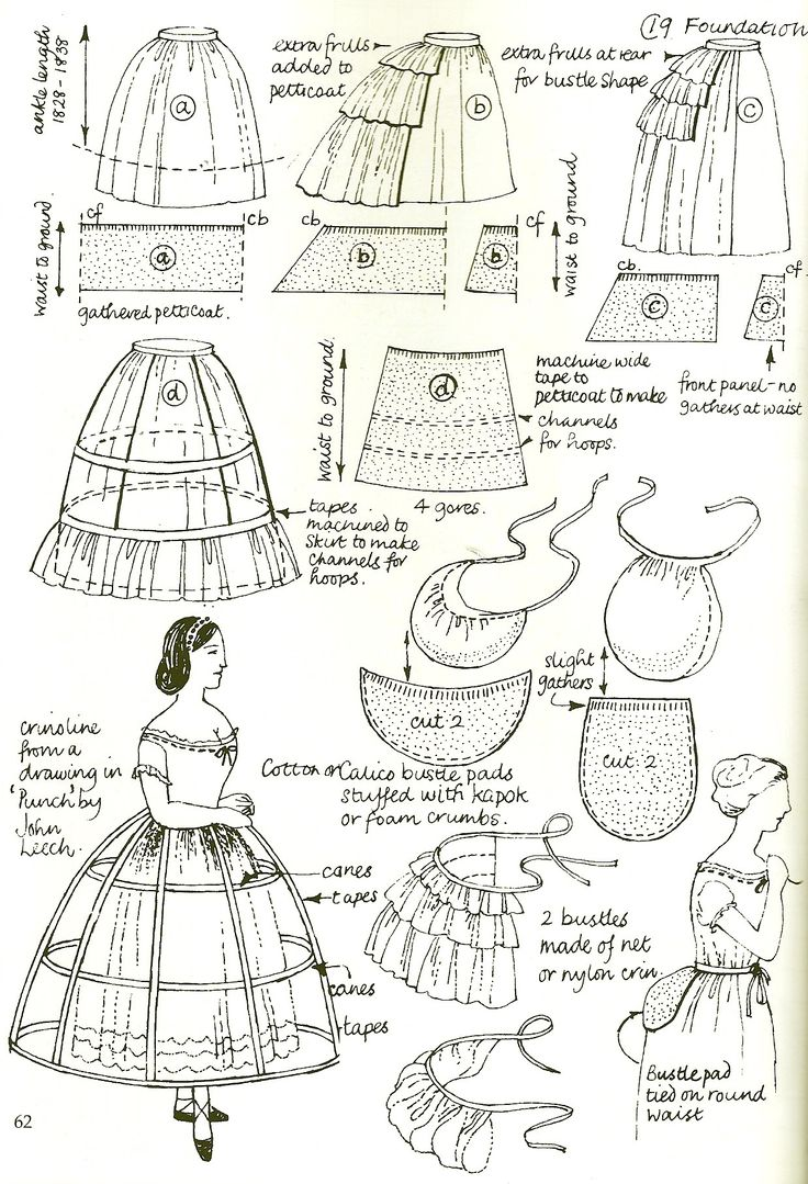 Victorian underpinnings (Hoops could be made with plastic tubs and midi tape.)
