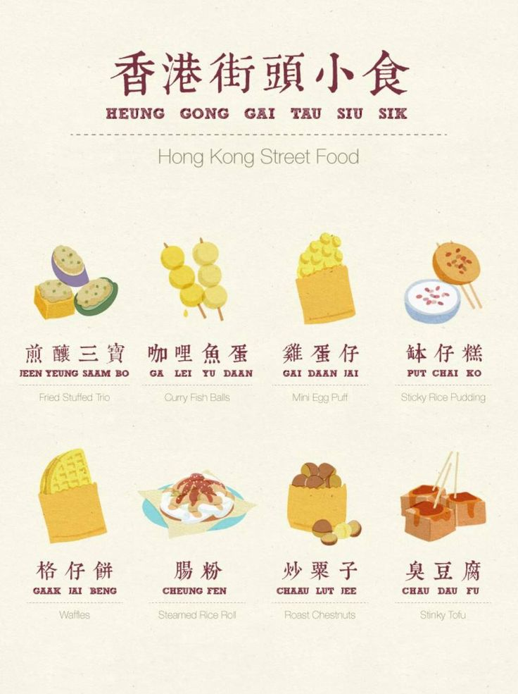 #illustration #food #chinese #culture #hongkong