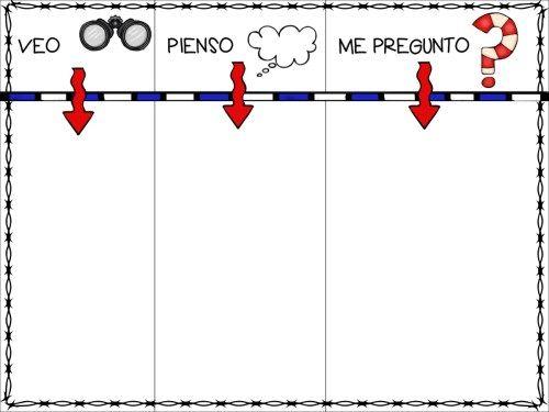 PLANTILLAS PARA RUTINAS DE PENSAMIENTO VEO PIENSO ME PREGUNTO INFANTIL Y PRIMARIA A3 Y A4 y lona -Orientacion Andujar
