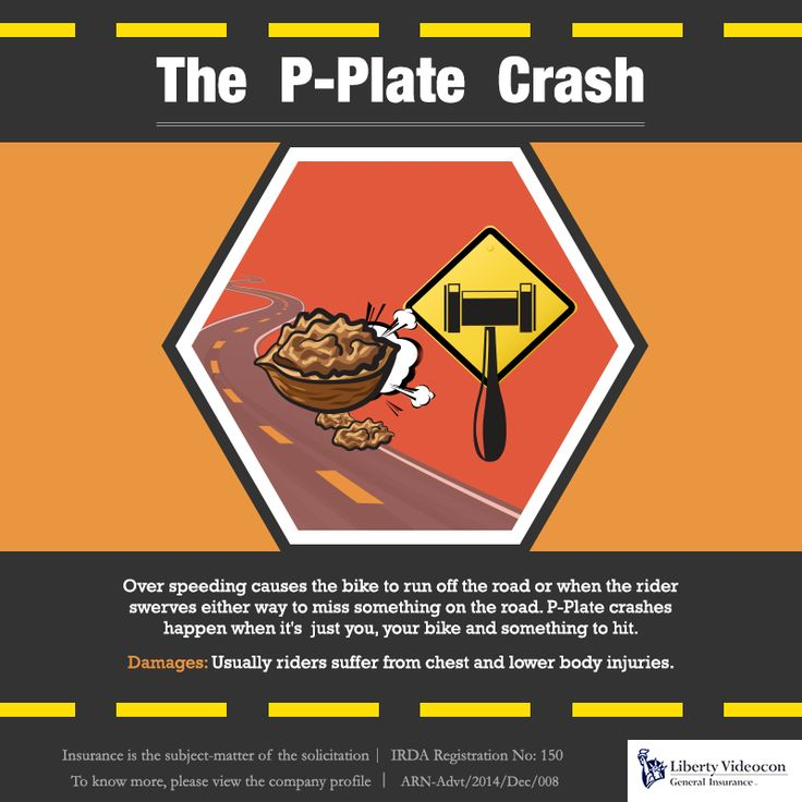 A rider should always be aware of the dangers on the road. Check out the info-graphic and share it with your friends and family: bit.ly/1zKLGLE