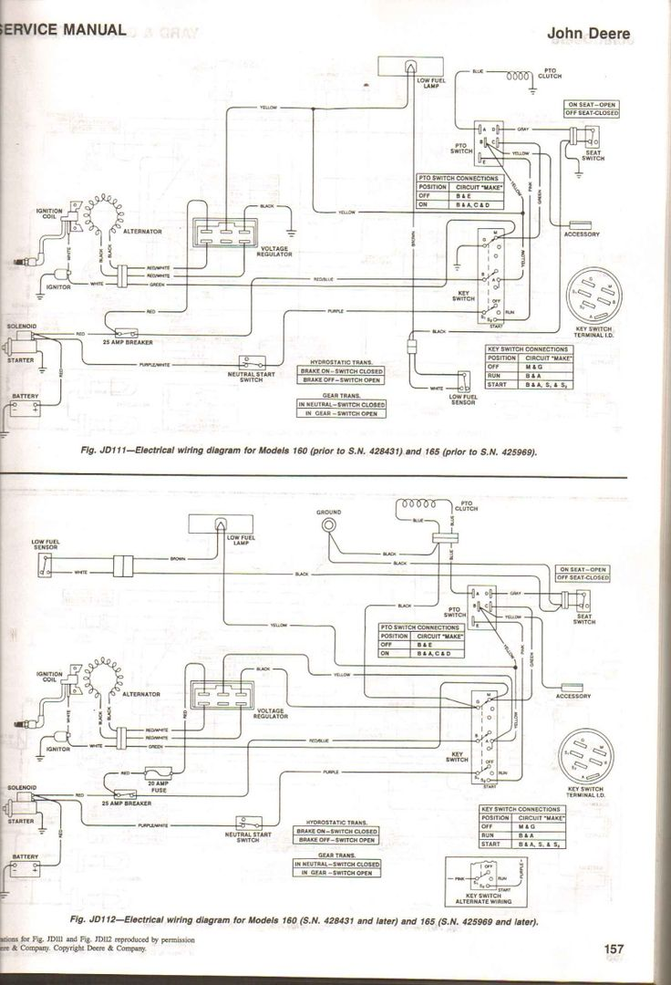 John Deere 1971 110 Schematic Wiring Diagram 44 For 720 Tractor 5d51ae7ebcd67bf3b0f87ed223eb6104 2011 800 1 174 Pixels 116 Pinterest