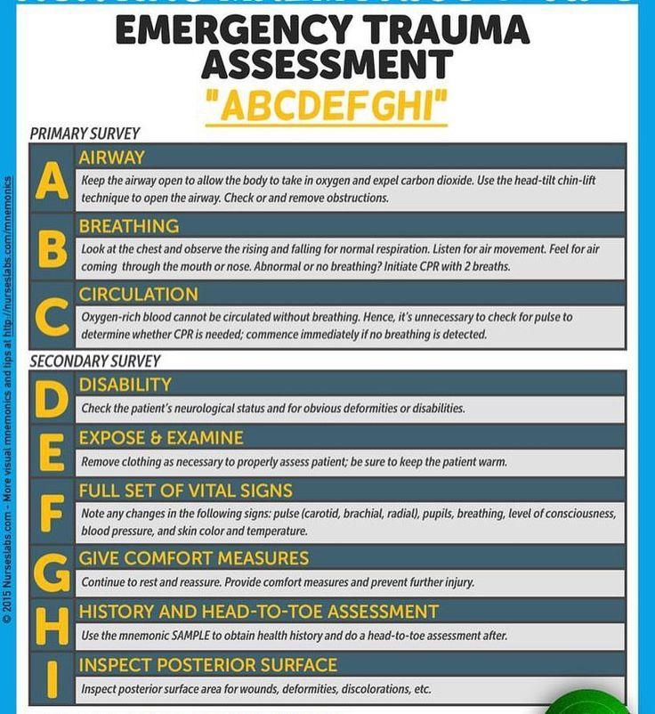 "465 Likes, 14 Comments - @nursingschool_struggle_ on Instagram: ""Emergency Trauma Assessment  #ABC #nursingschoolstruggle #studentnurse #trauma #ER #RN #nursing…"""