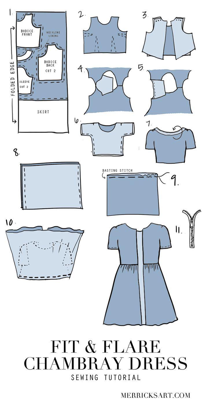 So machen Sie das perfekte Sommerkleid und das Flare-Kleid – #Das #FlareKleid #m…
