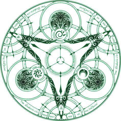 Reina's Magic Circle by KyokoofMirrors.deviantart.com on @deviantART