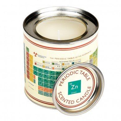 Periodic Table Scented Candle in Tin