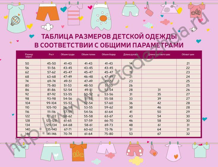 . Размеры детей от носочков до шапочки в соответствии с общими параметрами.