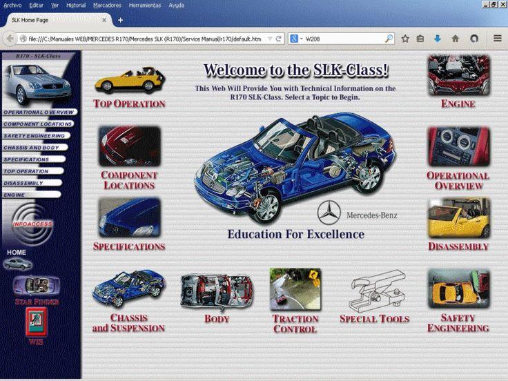 Mercedes slk r170 service manual #7