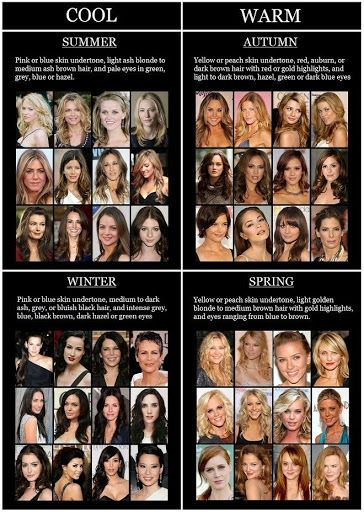 Find out if you are an Autumn,Summer,Spring or Winter. Skin undertones. What colors do/dont on your complexion.?