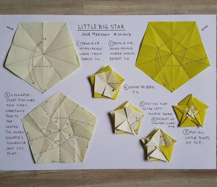 86 besten origami stars bilder auf pinterest sterne origami papier und weihnachten. Black Bedroom Furniture Sets. Home Design Ideas