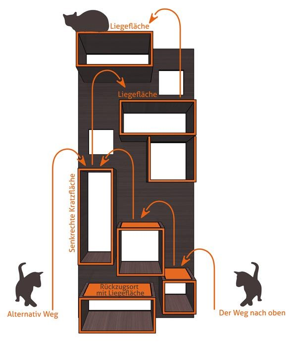 die besten 25 kratzbaum ideen auf pinterest. Black Bedroom Furniture Sets. Home Design Ideas