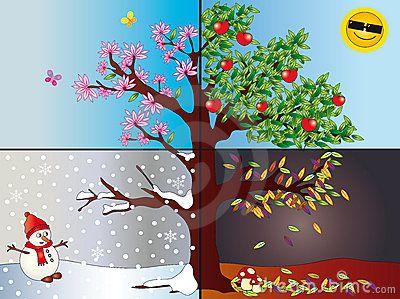 Risultati immagini per ghirlanda  4 stagioni