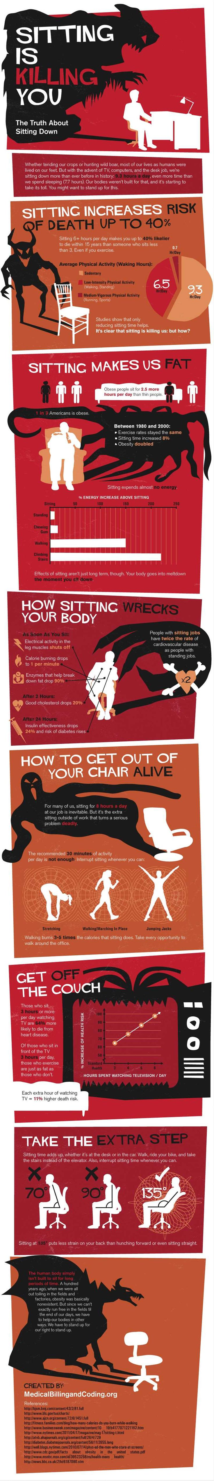 Sitting Is Killing You [Infographic] by MedicalBillingand Coding via howtogeek #Infographic #Sitting #Health