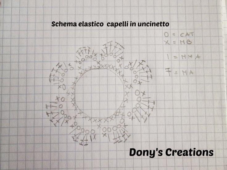 Dony's Creations by Donatella Saralli : Elastico capelli rivestito in uncinetto _ pattern free italiano
