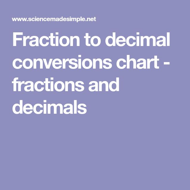 Fraction to decimal conversions chart - fractions and decimals