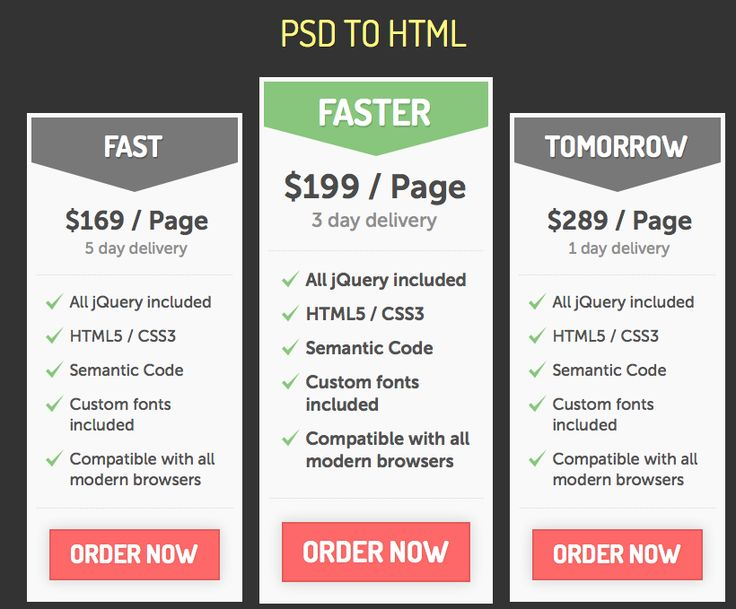 The Site Slinger Review – PSD to HTML Conversion Made Easy