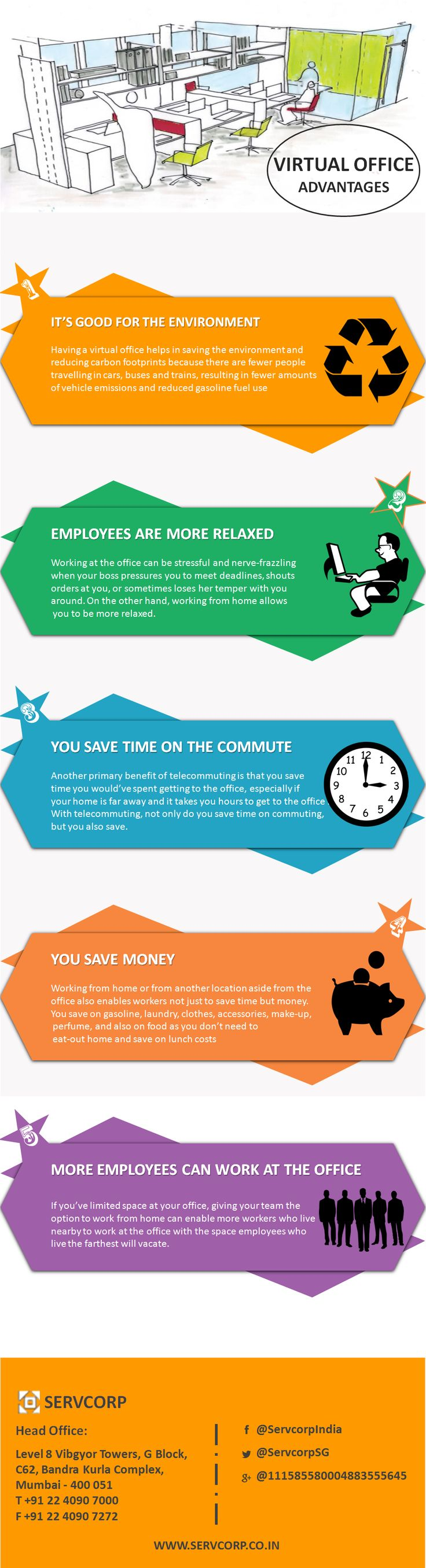 working from a virtual office is relaxing time and money saving know more about best virtual office