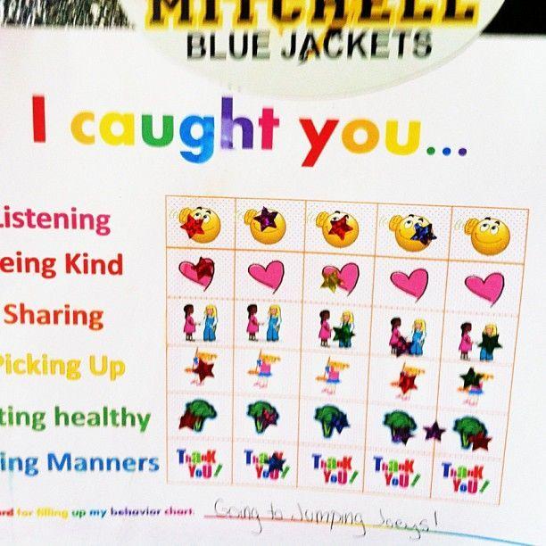 25 best ideas about Toddler reward chart – Child Reward Chart Template