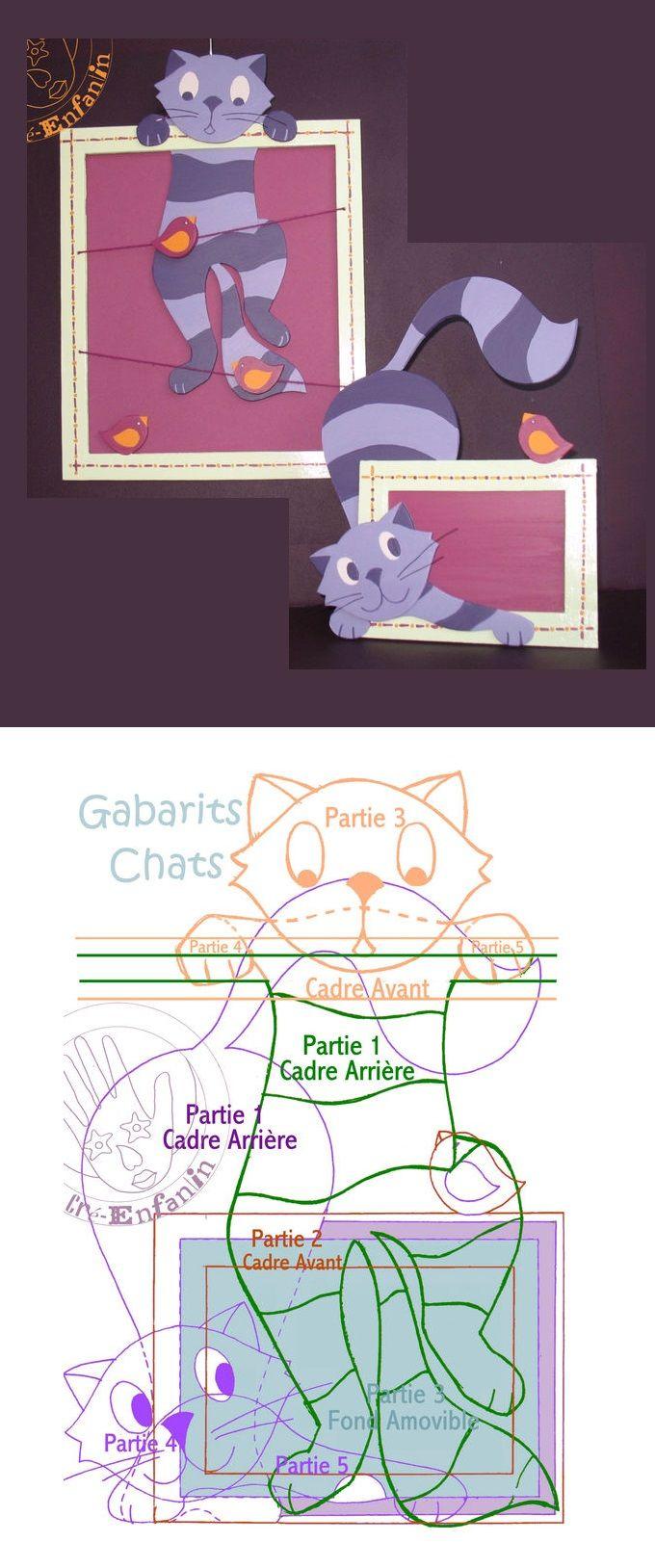 Motifs de chat - tutoriel et gabarits                                                                                                                                                      Plus