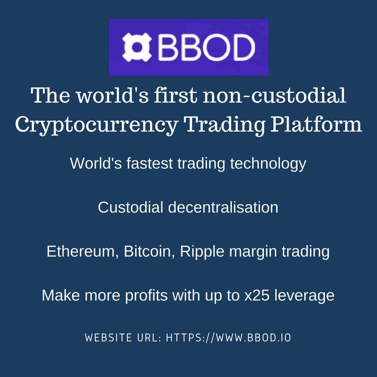 Bitcoin, Ethereum, Altcoins Futures Trading