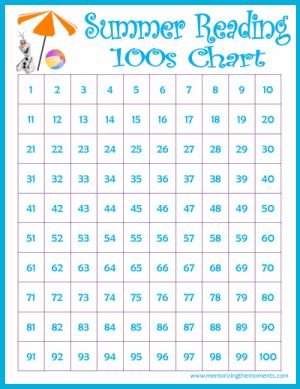Encouraging summer reading and reinforcing math concepts with a Frozen Themed Summer Reading 100s Chart