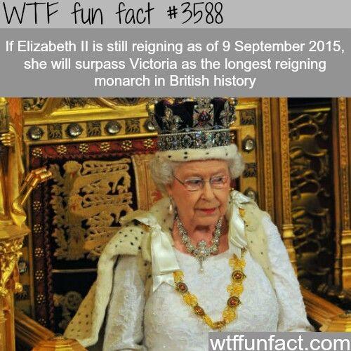 Royal Trivia - Queen Elizabeth II
