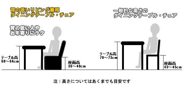 リビングダイニング兼用テーブル&チェアの高さ