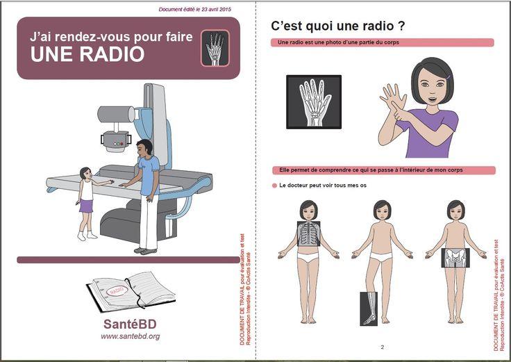Radiografía - Documentos de comunicación aumentativa y alternativa para la salud, cuidados y hospitalización.