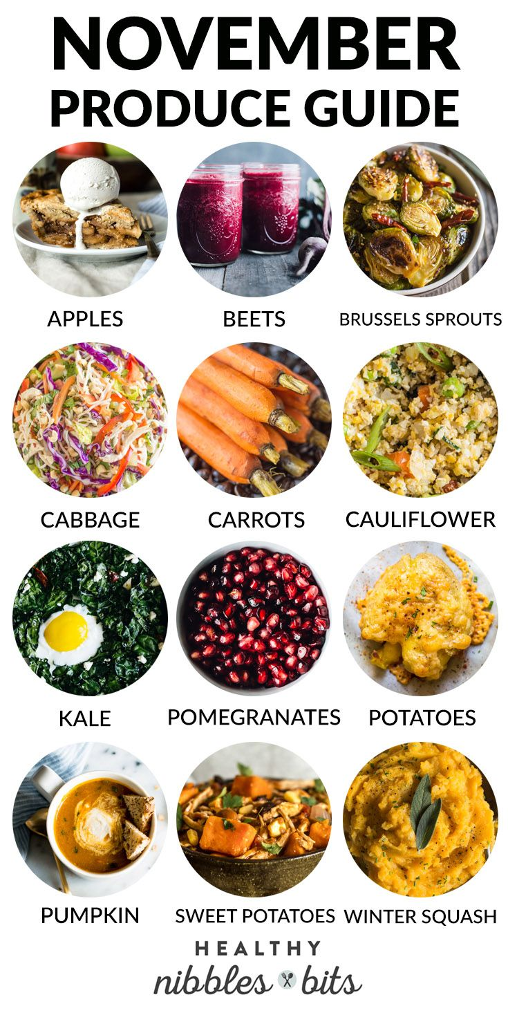 November Produce Guide - What's in season in November and recipe ideas on how to cook with the produce