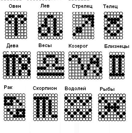 знаки-Зодиака.jpg (439×444)