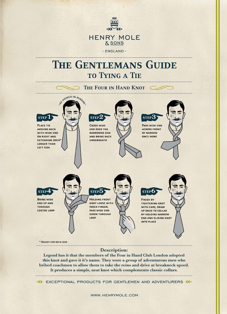The Gentlemans Guide to Tying a Tie