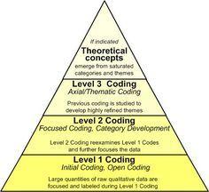 Masters dissertation services qualitative