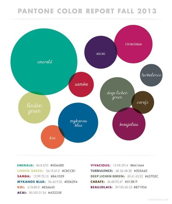 13 best color quotes images on pinterest benjamin - Jewel tones color wheel ...