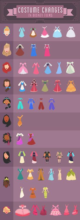 Costume Changes in Disney Films