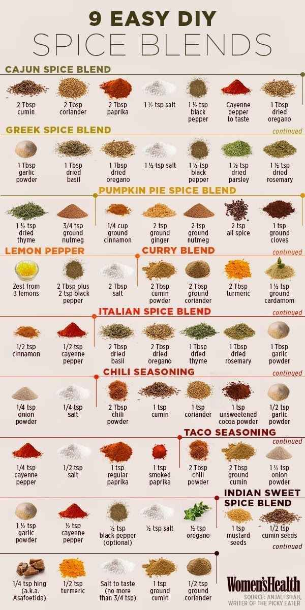 Kick your cooking up a notch without adding any extra sugar or fat by sprinkling in your own DIY spice blend. 7 ways to eat healthier this week.