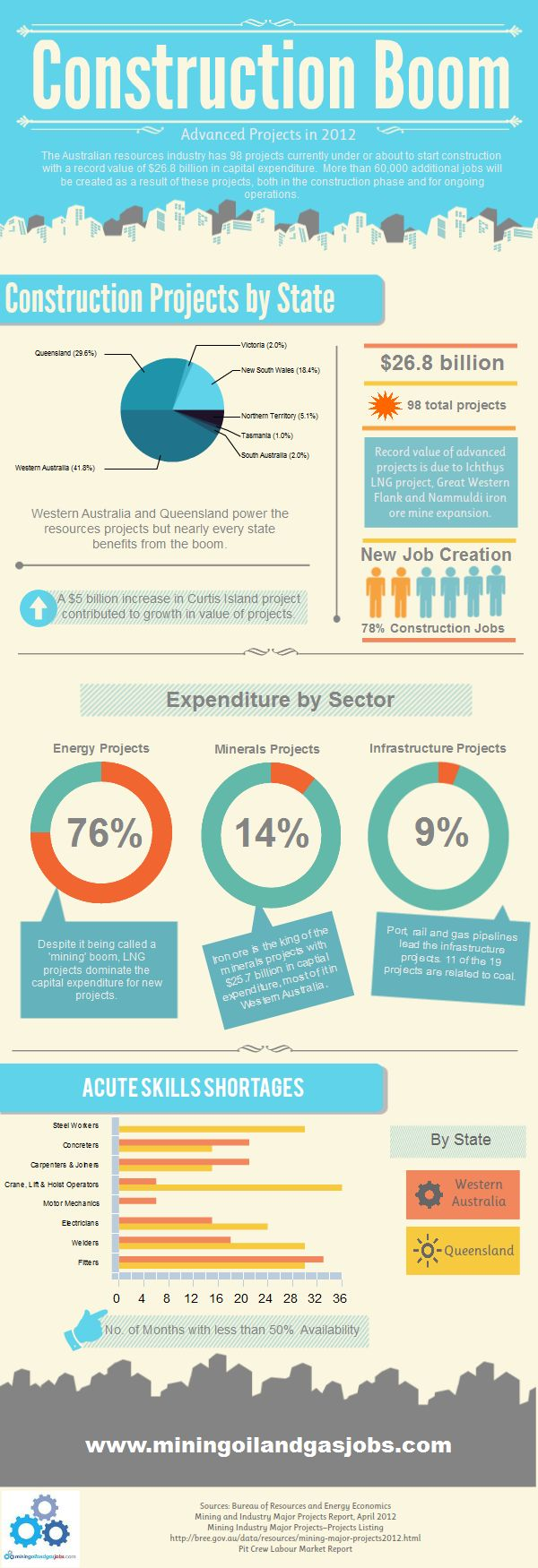 Best Market Research Infographics Images On   Info