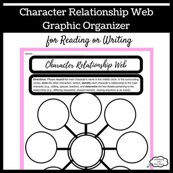 "Character Relationship Web Graphic Organizer by Wondering with Mrs Watto. Keeping track of different characters can be a challenge! Make it easier for your students with the ""Character Relationship Graphic Organizer"" for reading or writing. This graphic organizer features bold directions and examples for student-friendly use! #tpt #teacherspayteachers #iteachela #education #englishteacher #teachersofpinterest"